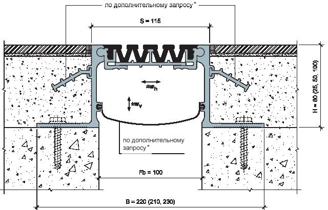 MANGRA 4520-100, h = 80 мм