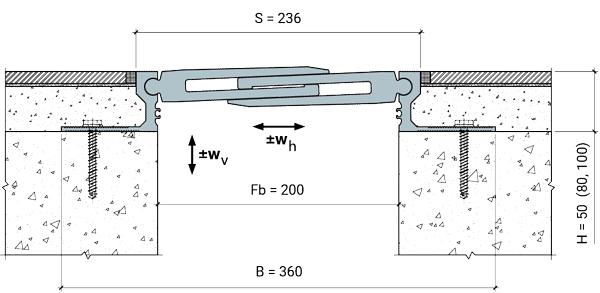 MANGRA 8720-200, h = 50 мм
