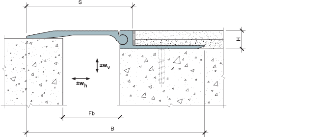 MANGRA 5650/5520-100, h = 25 мм
